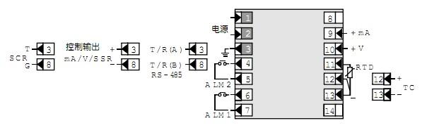 产品名称:智能自整定PID调节仪 产品简介: 智能自整定PID调节仪采用先进的微处理器进行智能控制,适用于需要进行高精度调节控制的系统,并可根据被控对象自动演算出***佳调节参数。 输入端口具备万能信号输入功能,只需通过仪表菜单的简单选定,即可实现不同类型输入信号(各种热电偶、热电阻、标准电压/标准电流信号)之间的轻松切换,提高了低度表的通用性和可靠性。 可分别带有一路PID调节信号输出和一路变送信号输出,输出回路均采用光电隔离并可带串行通讯接口采用高亮度LED数码显示和高分辨率光柱显示(比例显示),显示